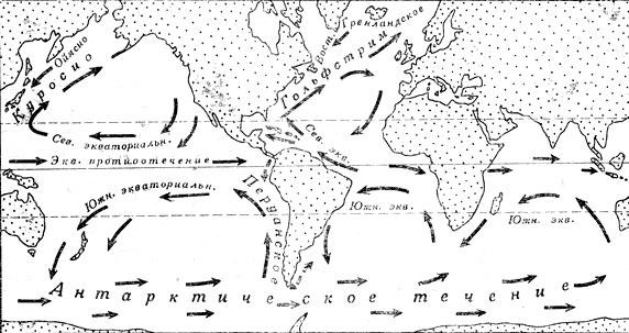Схема океанских течений