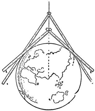 Рис. 32. Определение дальности горизонта с помощью глобуса и двух линеек