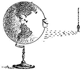 Рис. 34. Определение стран света помощью глобуса