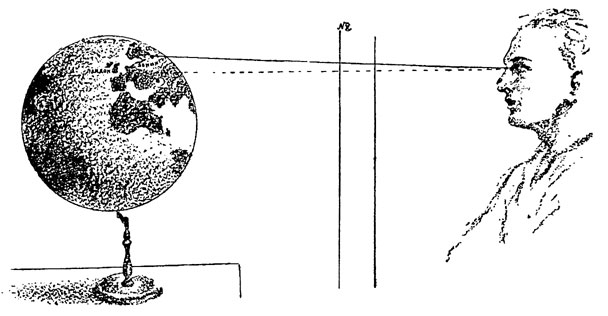 Рис. 42. Разница во времени между Ленинградом и Лондоном составляет 2 часа