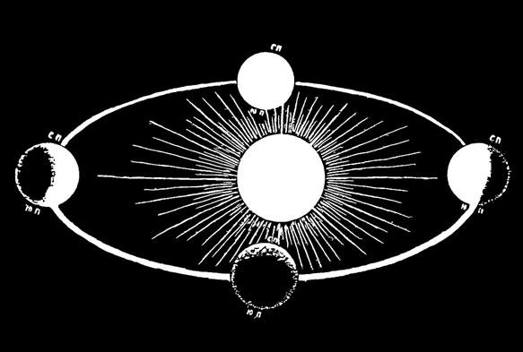 Рис. 45. Когда Земля находится ближе всего к Солнцу?