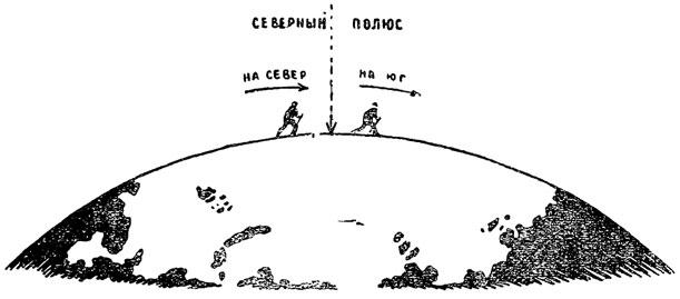 Рис. 68. Пири на Сев. полюсе